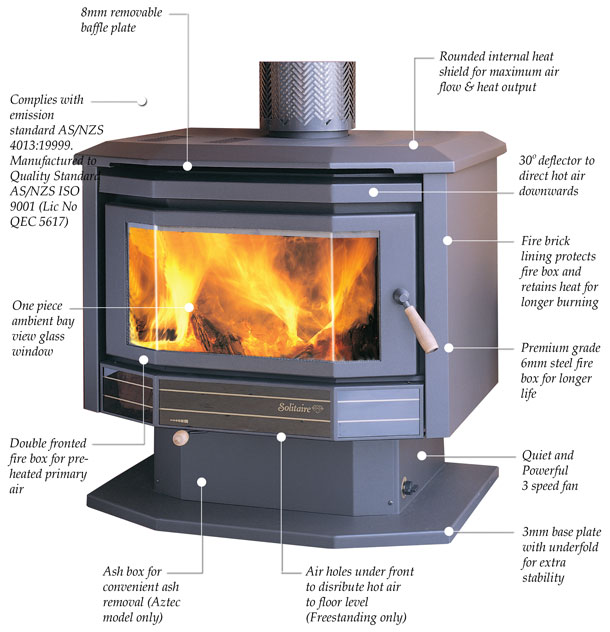 Eureka Wood Fireplace | Wood Heaters Adelaide